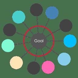 Org Chart Designer Pro 2 2.28.7 图表设计软件