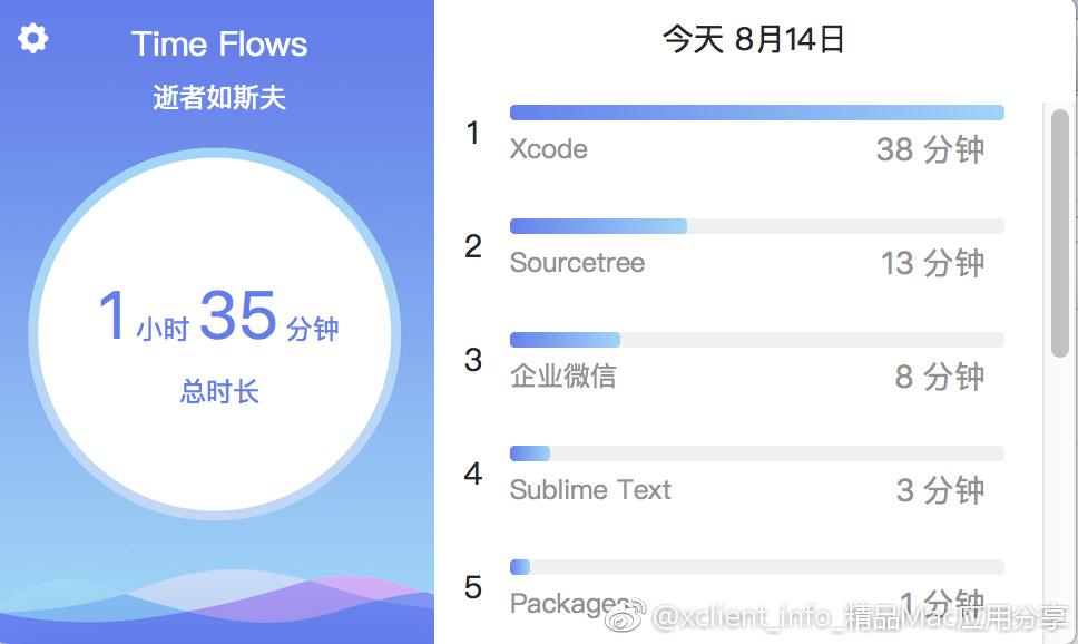 [免费精品] FLOW 时长统计软件