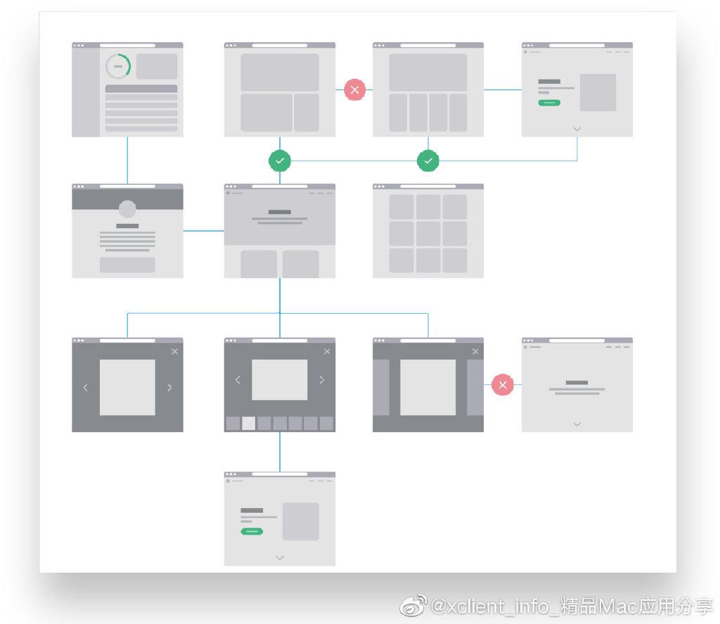 Axure RP 9.0.0.3712 专业的快速原型设计工具